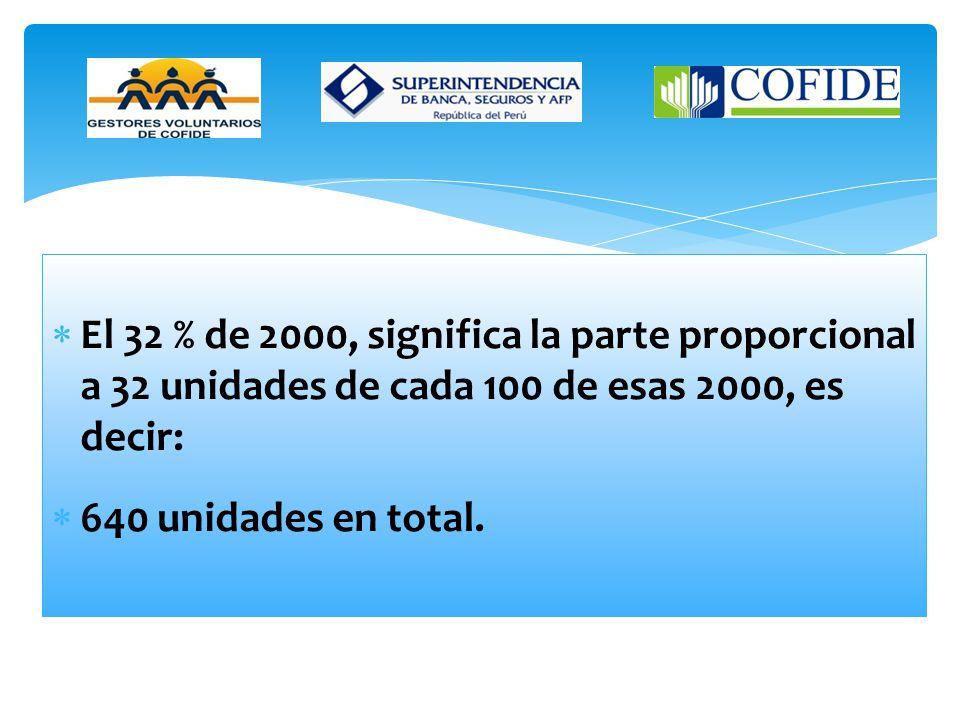 El 32 % de 2000, significa la parte proporcional a 32 unidades de cada 100 de esas 2000, es decir: