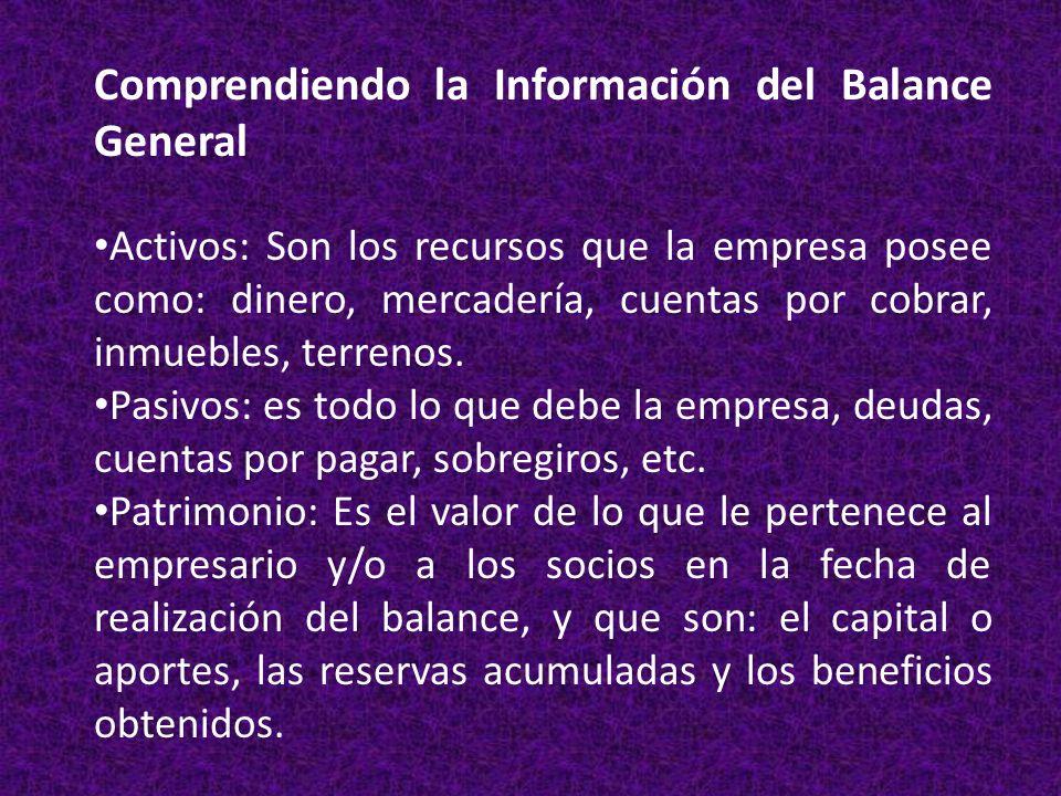 Comprendiendo la Información del Balance General