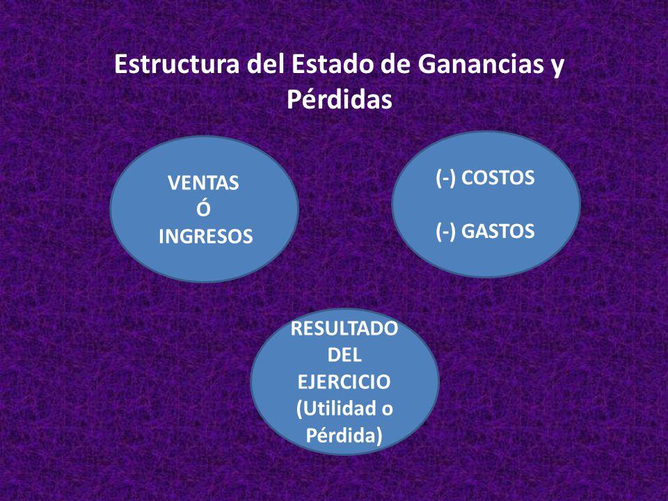 Estructura del Estado de Ganancias y Pérdidas RESULTADO DEL EJERCICIO