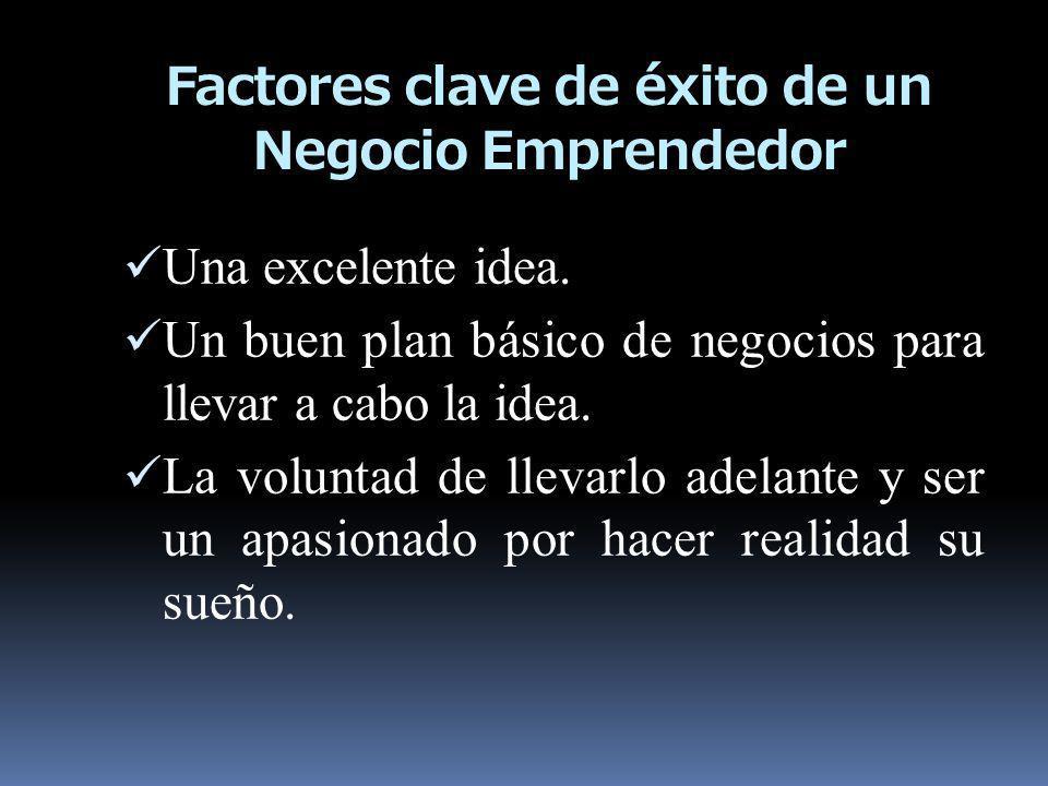 Factores clave de éxito de un Negocio Emprendedor