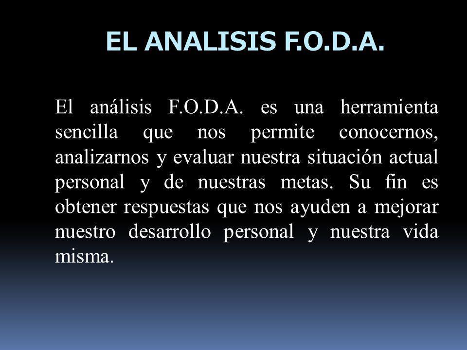 EL ANALISIS F.O.D.A.