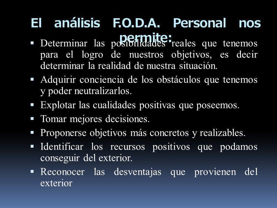 El análisis F.O.D.A. Personal nos permite: