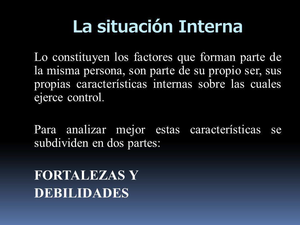 La situación Interna FORTALEZAS Y DEBILIDADES