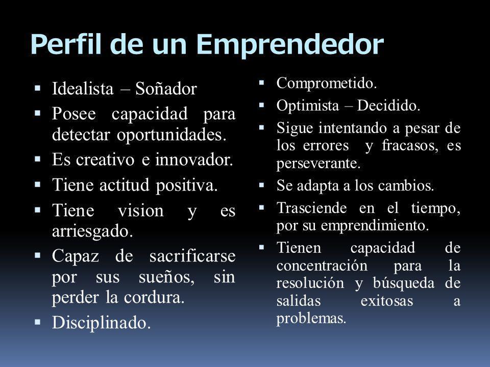 Perfil de un Emprendedor