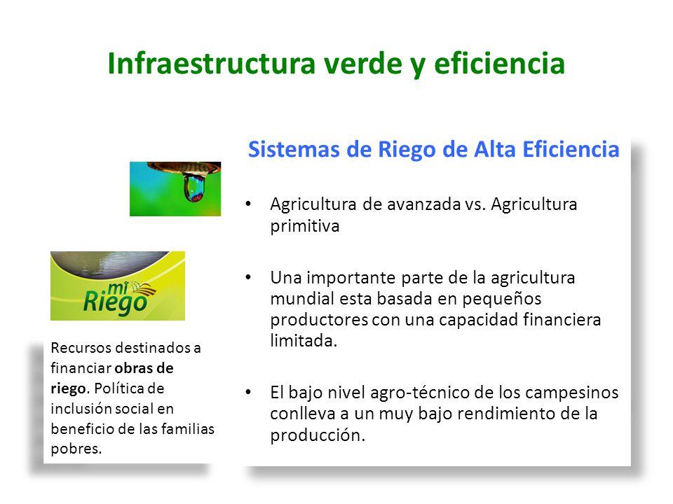 Infraestructura verde y eficiencia