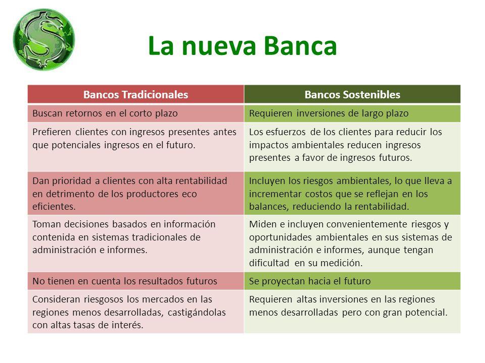 La nueva Banca Bancos Tradicionales Bancos Sostenibles