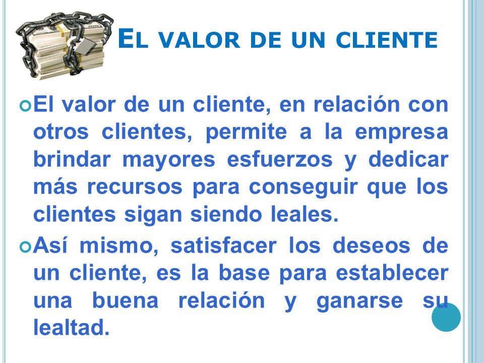 El valor de un cliente