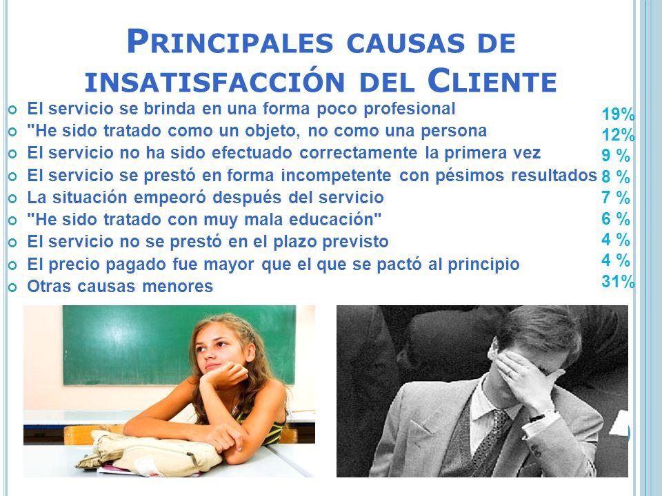 Principales causas de insatisfacción del Cliente