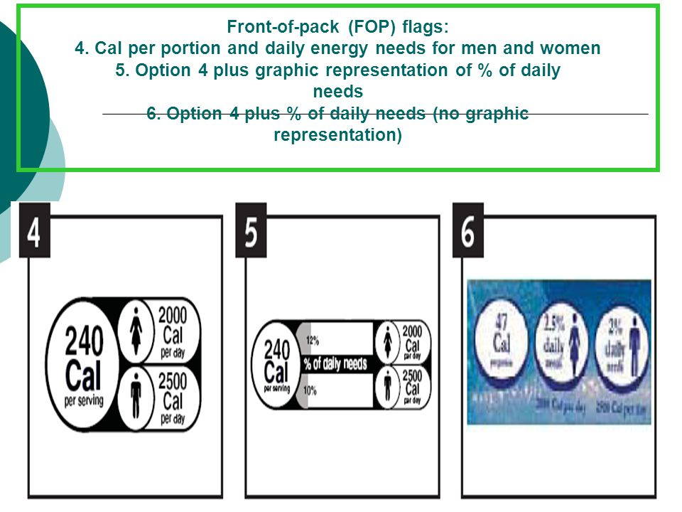 Front-of-pack (FOP) flags: 4