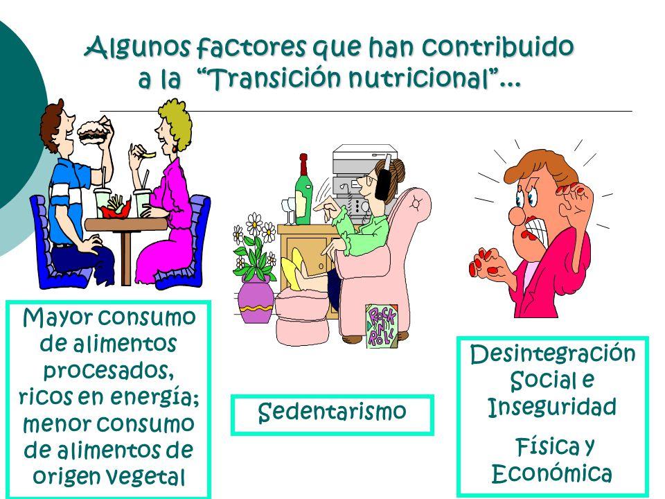 Algunos factores que han contribuido a la Transición nutricional ...