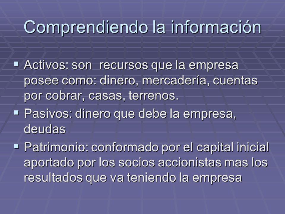 Comprendiendo la información