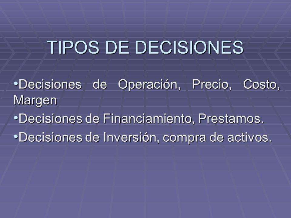 TIPOS DE DECISIONES Decisiones de Operación, Precio, Costo, Margen