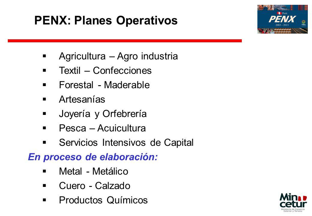 PENX: Planes Operativos