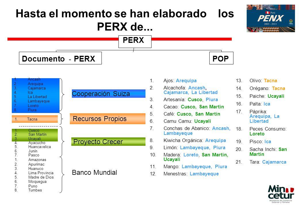 Hasta el momento se han elaborado los PERX de...