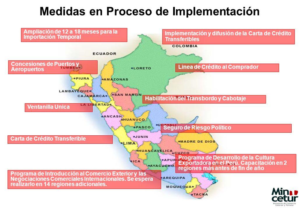 Medidas en Proceso de Implementación