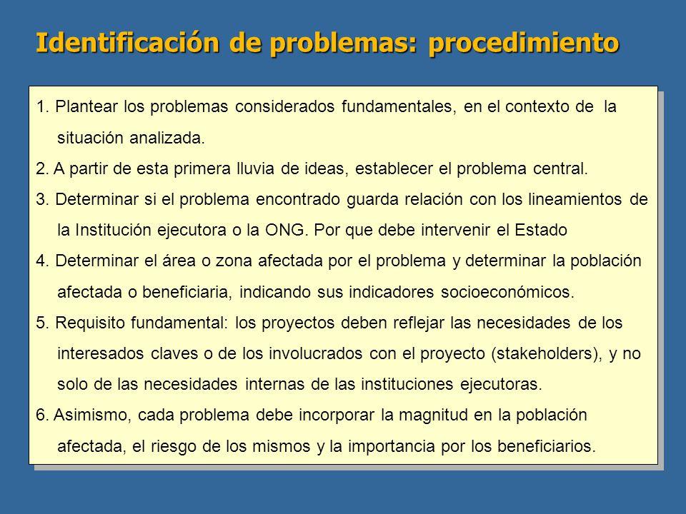 Identificación de problemas: procedimiento