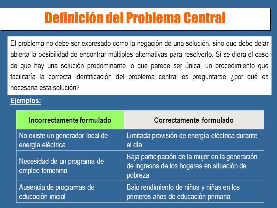Definición del Problema Central