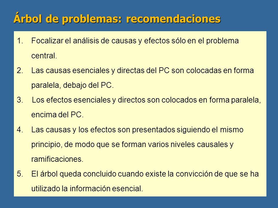 Árbol de problemas: recomendaciones