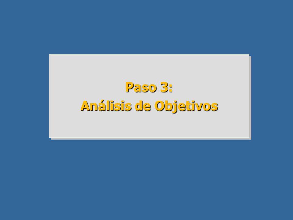 Paso 3: Análisis de Objetivos