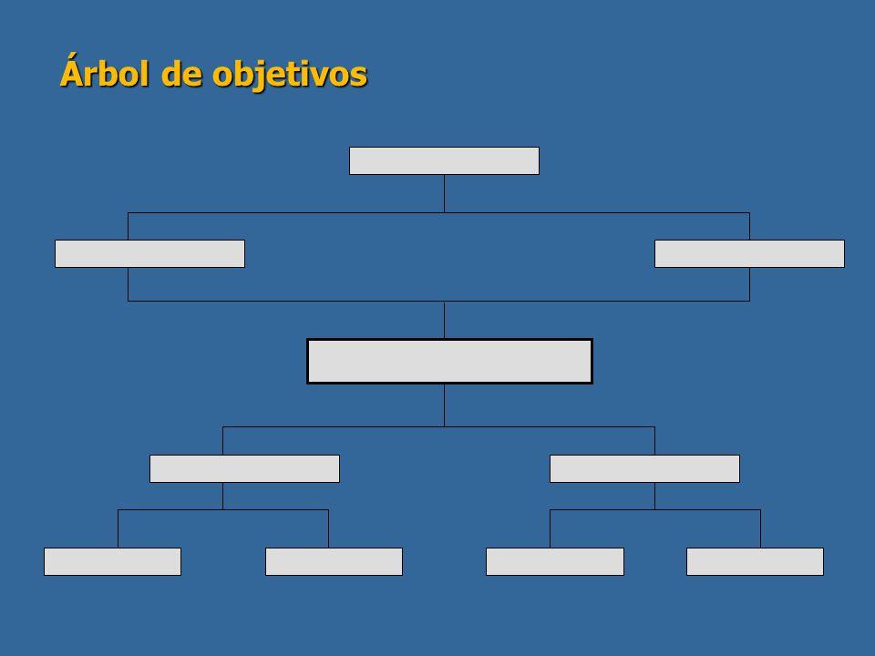 Árbol de objetivos