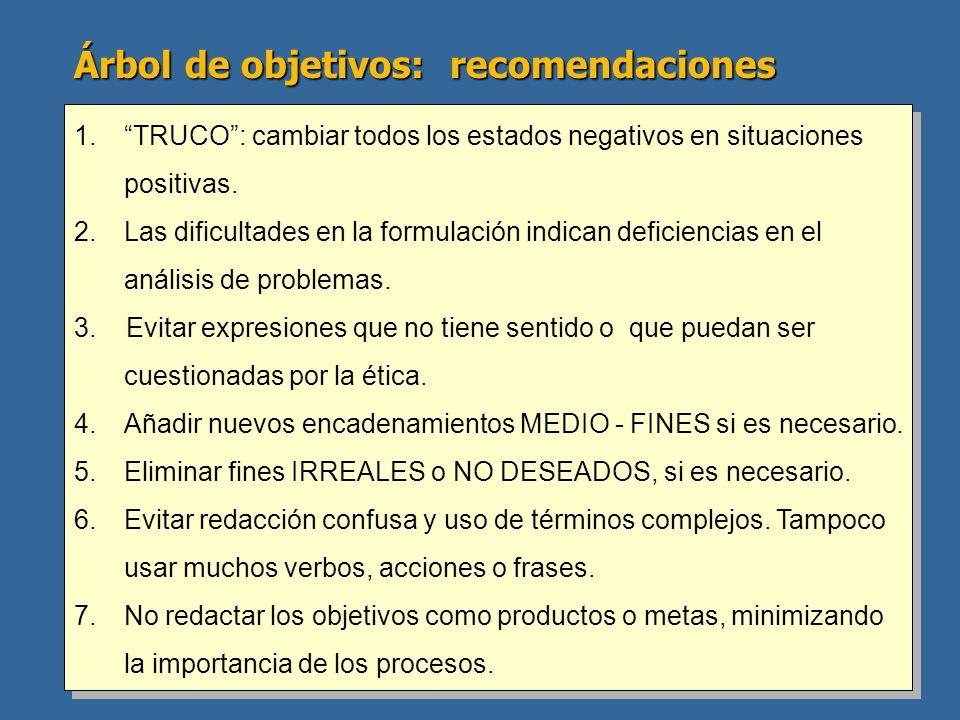 Árbol de objetivos: recomendaciones