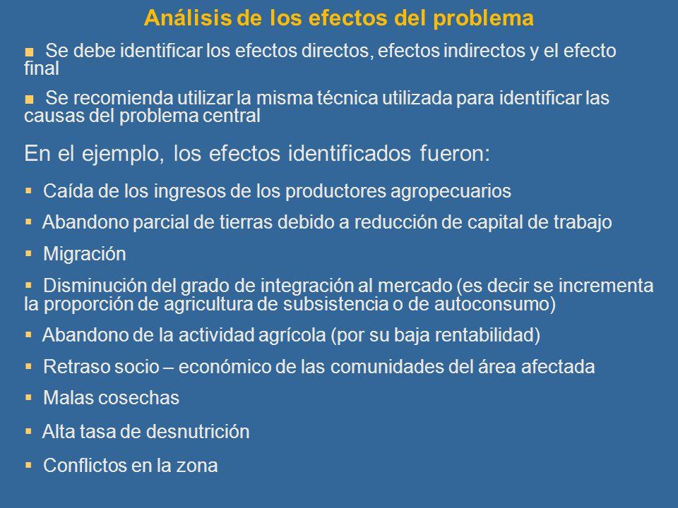 Análisis de los efectos del problema