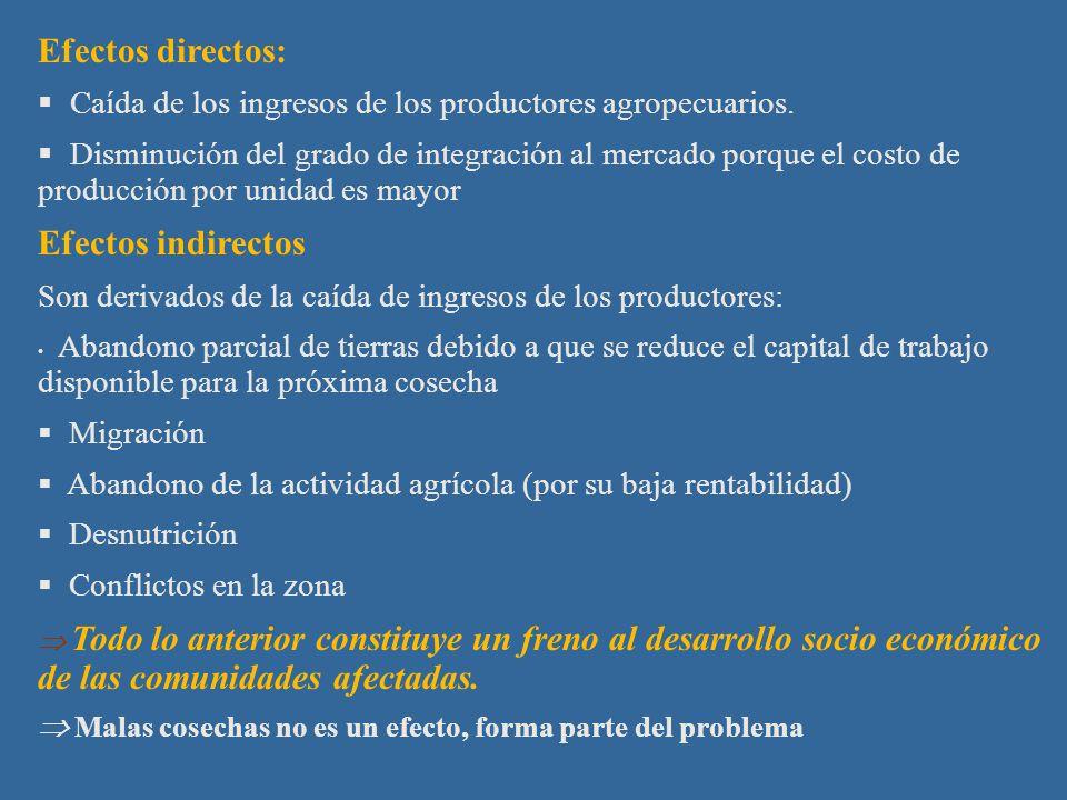 Efectos directos: Efectos indirectos