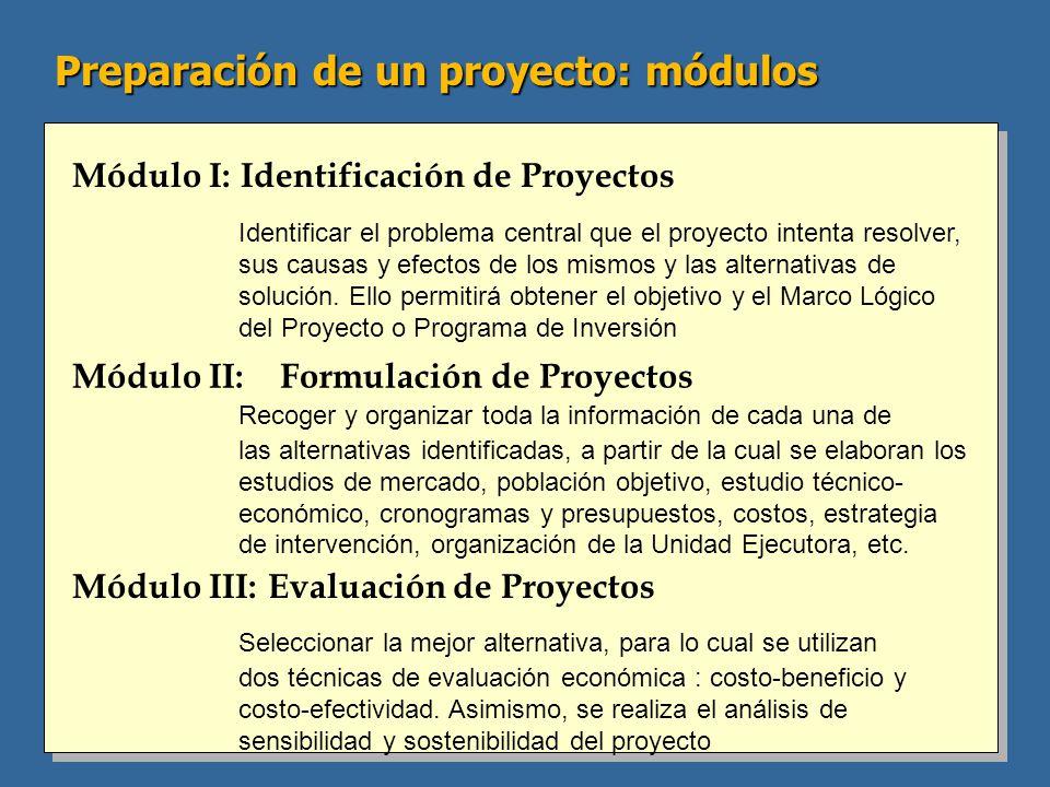 Preparación de un proyecto: módulos