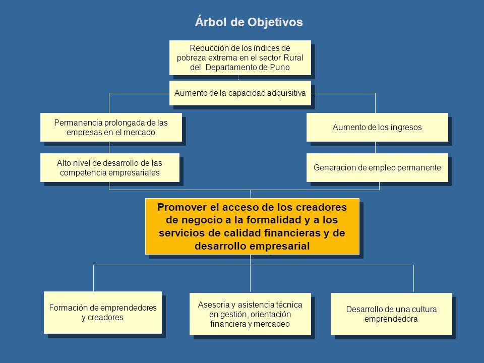 Árbol de Objetivos Reducción de los índices de pobreza extrema en el sector Rural del Departamento de Puno.