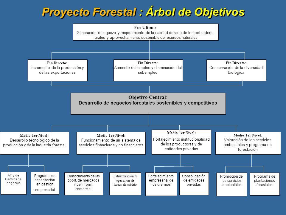 Proyecto Forestal : Árbol de Objetivos