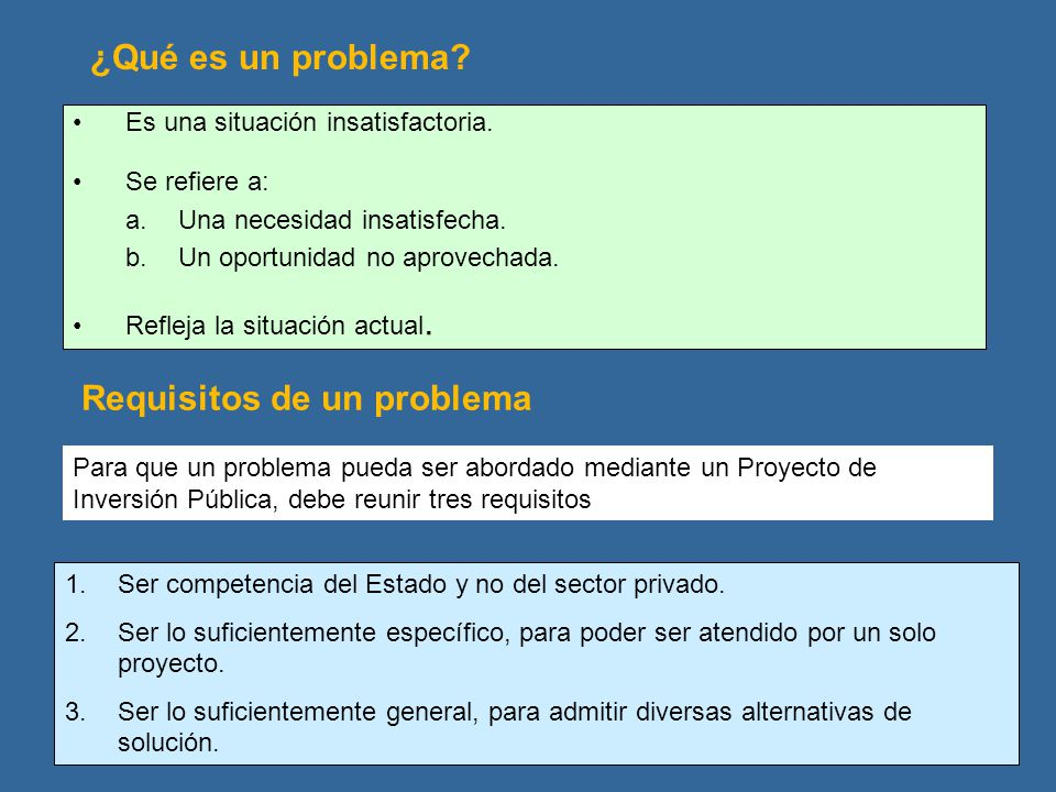 Requisitos de un problema