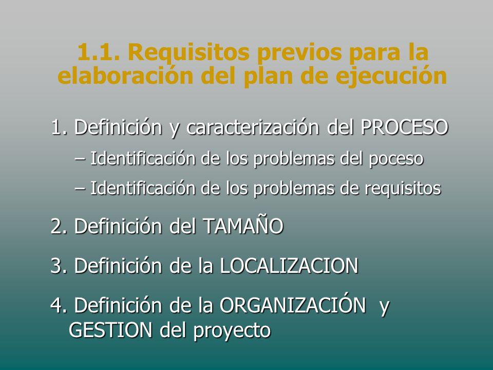 1.1. Requisitos previos para la elaboración del plan de ejecución