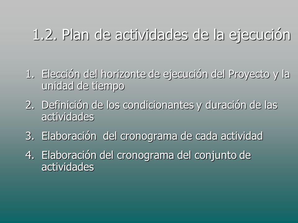 1.2. Plan de actividades de la ejecución