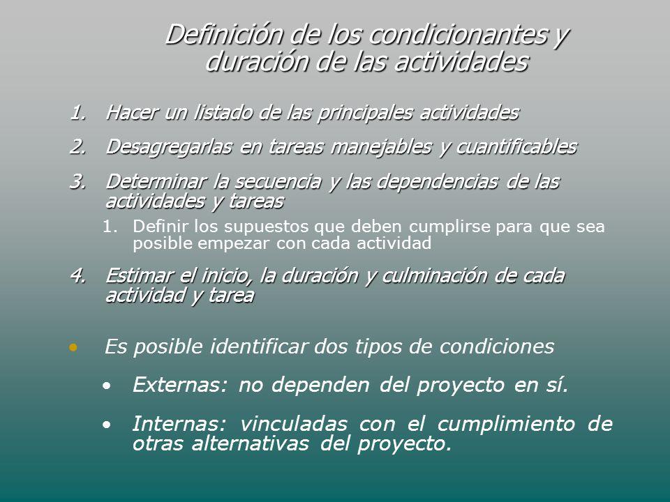 Definición de los condicionantes y duración de las actividades