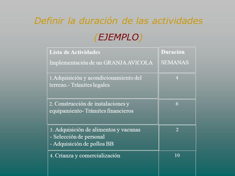 Definir la duración de las actividades