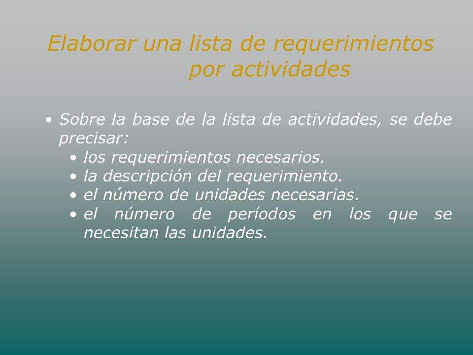 Elaborar una lista de requerimientos por actividades