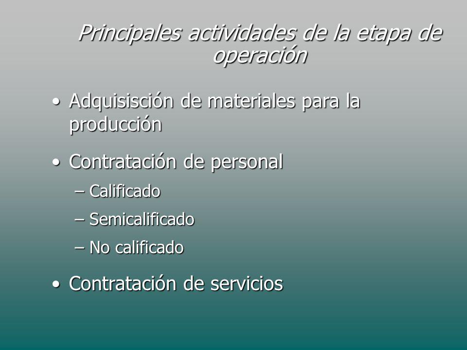 Principales actividades de la etapa de operación