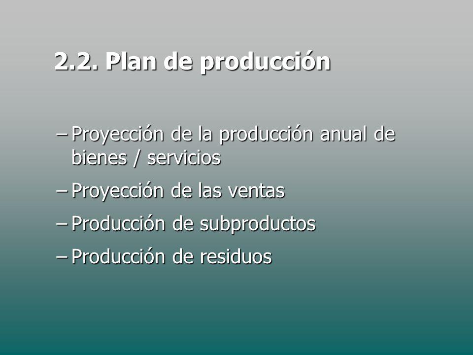 2.2. Plan de producción Proyección de la producción anual de bienes / servicios. Proyección de las ventas.