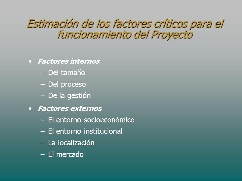 Estimación de los factores críticos para el funcionamiento del Proyecto