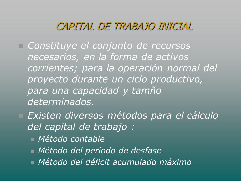 CAPITAL DE TRABAJO INICIAL