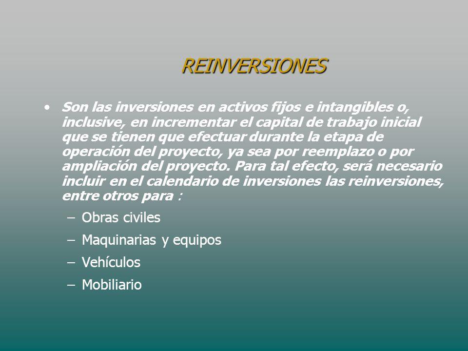 REINVERSIONES Obras civiles Maquinarias y equipos Vehículos Mobiliario