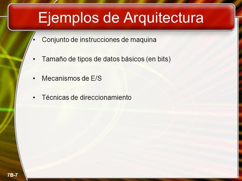 Ejemplos de Arquitectura