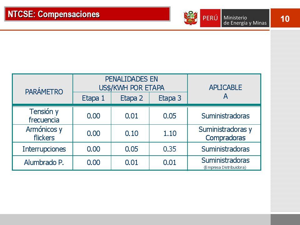 NTCSE: Compensaciones