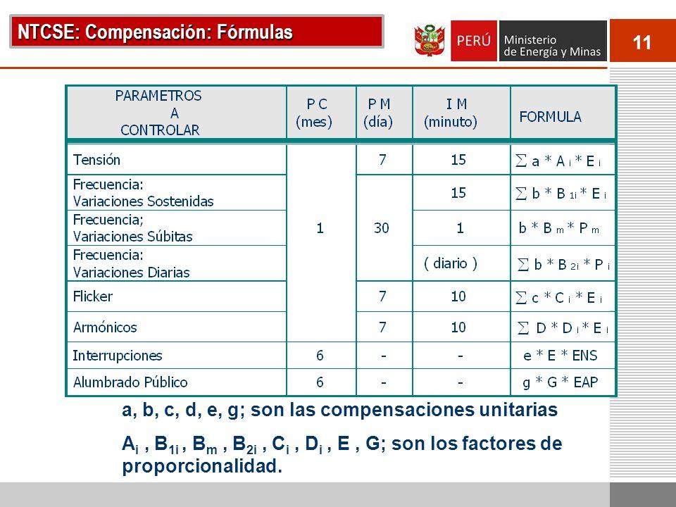 NTCSE: Compensación: Fórmulas