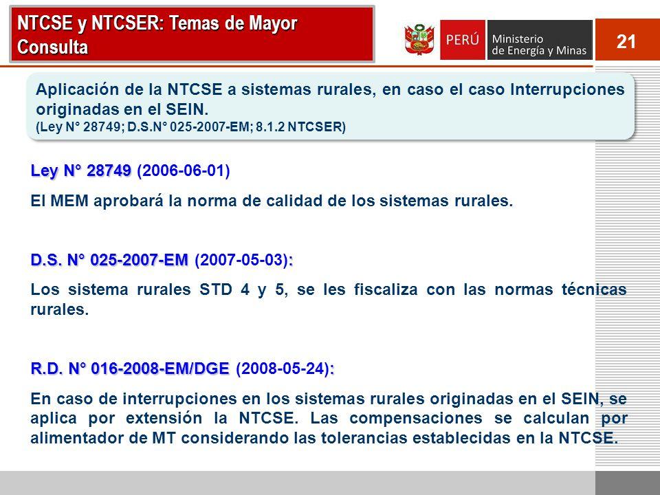 NTCSE y NTCSER: Temas de Mayor Consulta