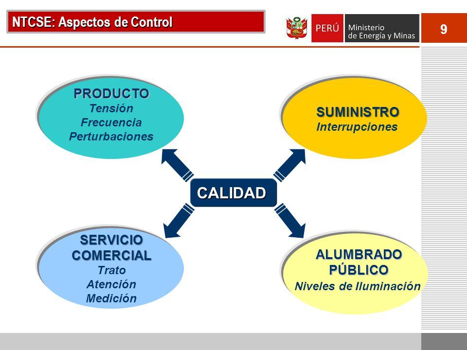 CALIDAD NTCSE: Aspectos de Control PRODUCTO SUMINISTRO SERVICIO