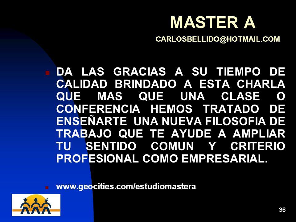 MASTER A CARLOSBELLIDO@HOTMAIL.COM