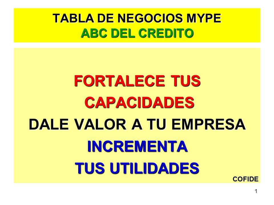 TABLA DE NEGOCIOS MYPE ABC DEL CREDITO