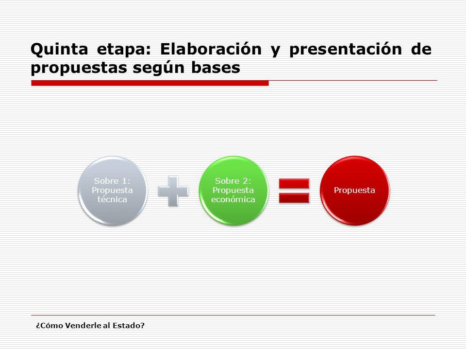 Quinta etapa: Elaboración y presentación de propuestas según bases