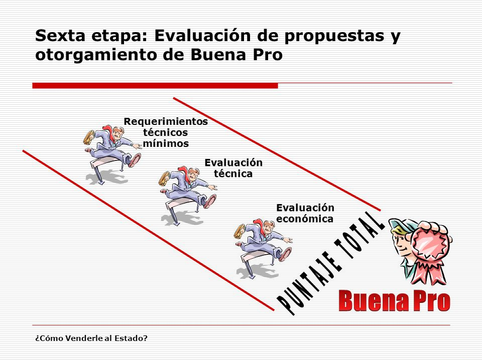 Sexta etapa: Evaluación de propuestas y otorgamiento de Buena Pro